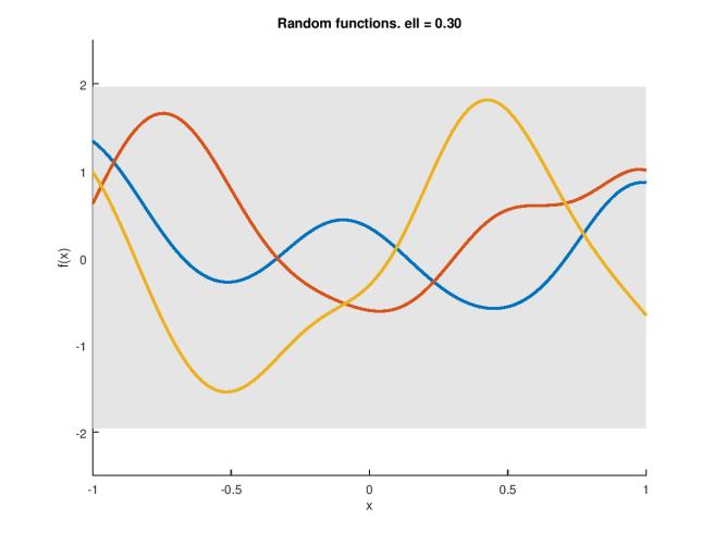 gp-random-0.30