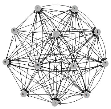 full-graph-10