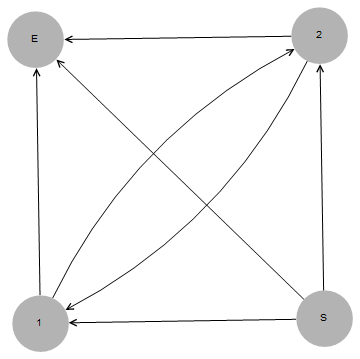 full-graph-2-tasks