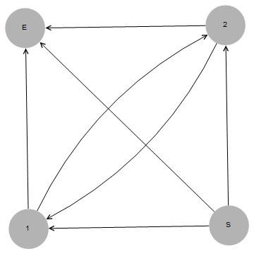 full-graph-2-tasks