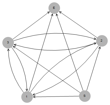 full-graph-3