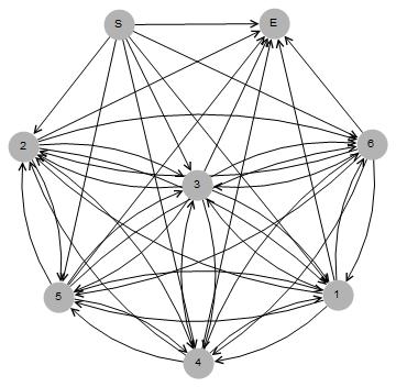 full-graph-6