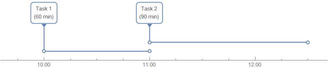 schedule-2-tasks.png