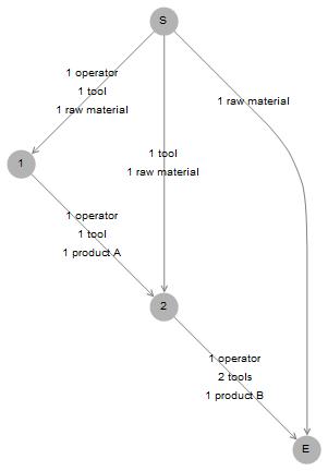 solution-graph-2-tasks.png